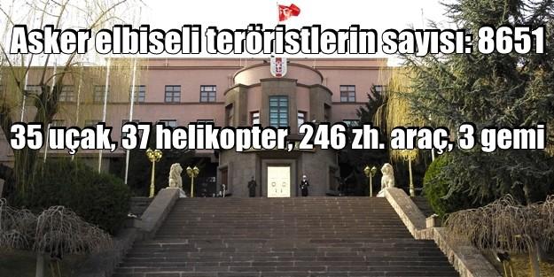 TSK BİLANÇO'yu AÇIKLADI