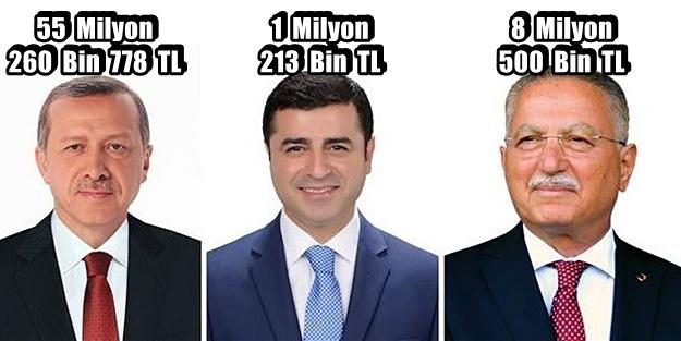 ADAYLARIN 'RESMÎ' BAĞIŞ ASİMETRİSİ(!)