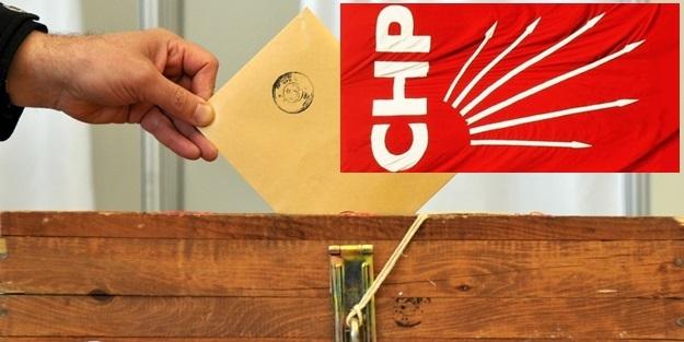 CHP'NİN ANKARA'DA İTİRAZ ETTİĞİ SANDIKLAR...